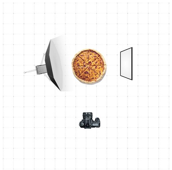Как сфотографировать пиццу