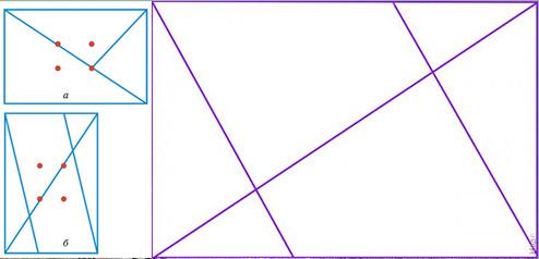 правило диагоналей